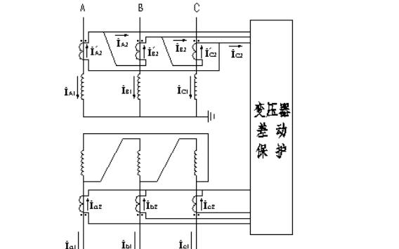 微机变压器差动保护调试方法和RCS-985试验说明