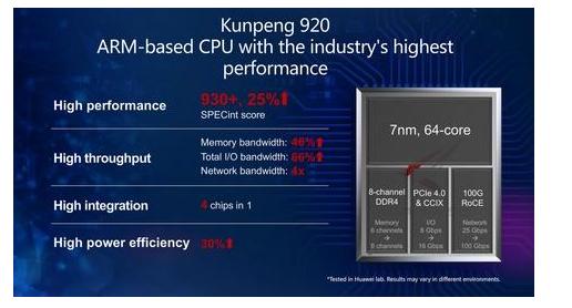 华为发布鲲鹏芯片 鲲鹏920号称业界性能最高芯片