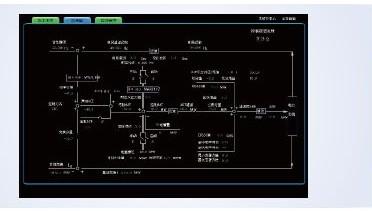 智能电网调度控制系统实时监控与预警的应用
