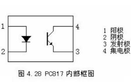 光耦PC817的中文数据手册免费下载