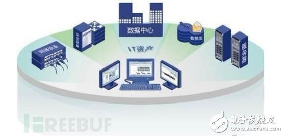 如何搭建一个安全的网络监控中心