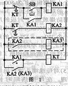 PLC编程需要注意哪些问题?
