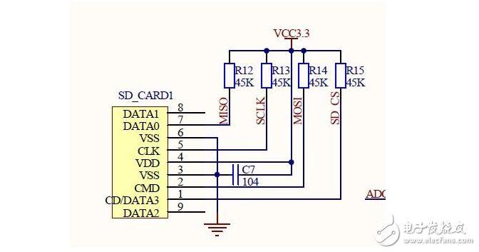 STM32单片机RTC时钟的使用方法及步骤