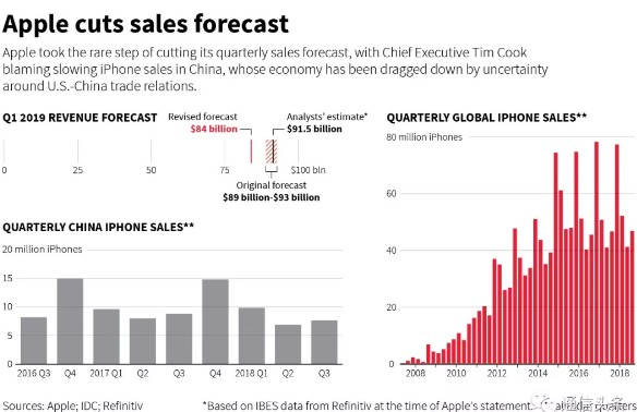 中国消费者正越来越支持国产手机品牌不再盲目热衷于...
