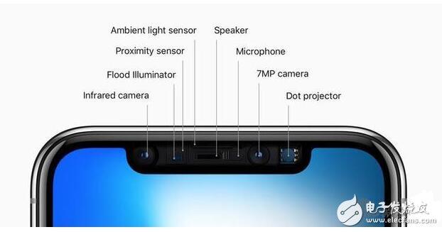 """苹果供应商推出新的传感器,难看的""""刘海""""要消失了"""