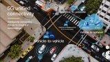 探析2019年汽车工业技术及市场趋势