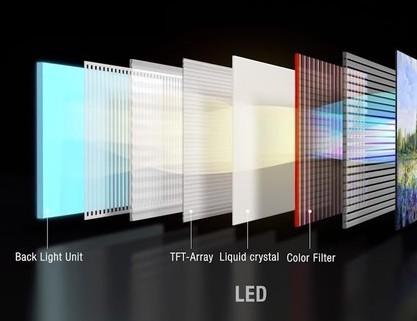 LED屏幕与OLED屏幕之间的区别不仅仅只是相差一个字母