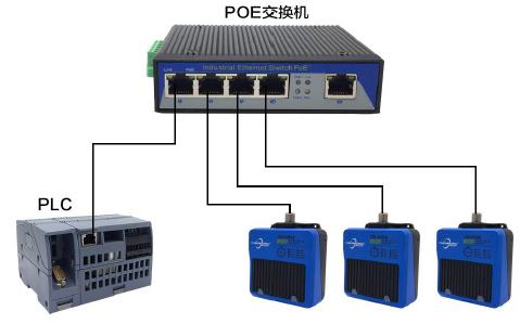 CK-FR08-E02高頻RFID標簽讀卡器開發手冊資料免費下載