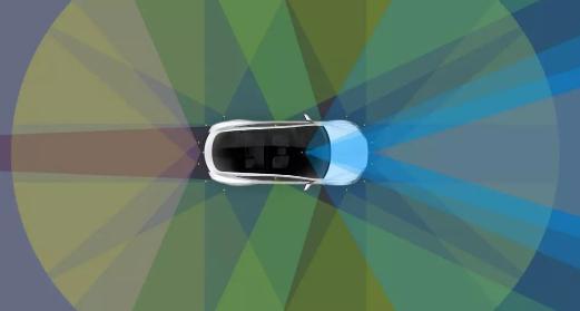 2019中国自动驾驶要想落地需要注意以下几点