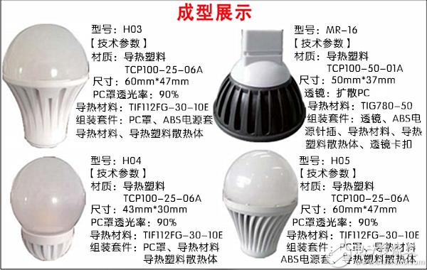 PA导热塑料可以满足大多数常规LED灯具的散热需要