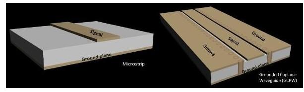 PCB材料对微带线和接地共面波导电路有着怎样的影响