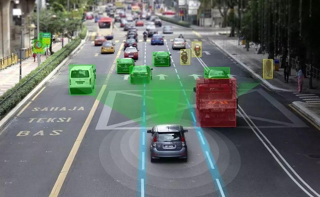 OPE体育汽标委发布《道路车辆先进驾驶辅助系统(ADAS)术语及定义》征求意见稿