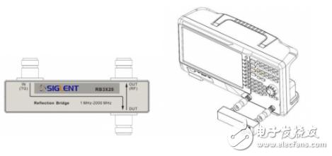 关于RFID/NFC标签的低成本测试龙8国际娱乐网站浅析
