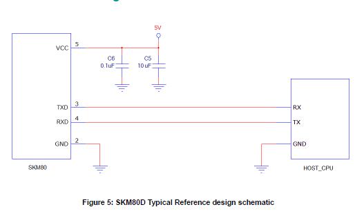 SKM80D高性能GNSS一体式解决方案模块的数据手册免费下载