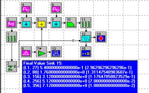 SystemView使用教程之仿真BPSK—BER例子总结