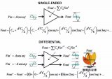 详解差分信号及PCB差分设计中几个误区