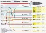 中美贸易战激起的贸易壁垒,当今全球最尖端的电脑制造业吹回台湾