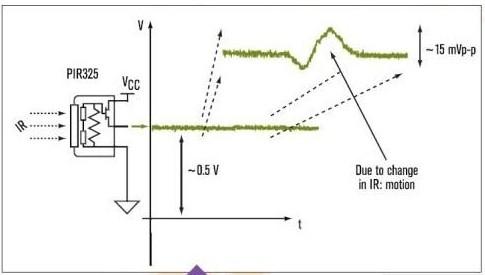 使用PIR传感器实现移动检测器的设计