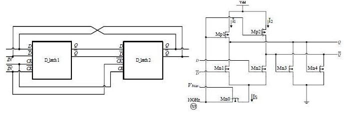 基于TFF的CMOS技术实现超高速分频的设计