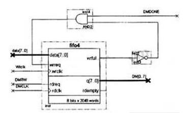 基于EP1C6T144C8芯片的CCD相机采集系统龙8国际娱乐网站
