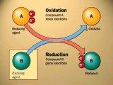 动力电池生产流程,电池材料选择