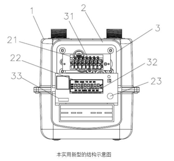 模块化膜式燃气表的原理及设计