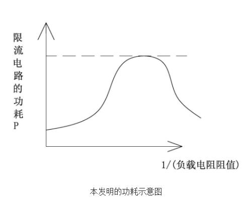 限流电路及包含该限流电路的电能表