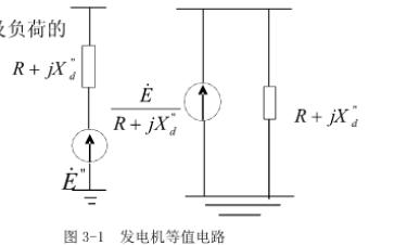 电力系统故障分析的计算机算法介绍和计算及应用