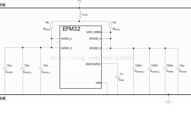 模拟电源和数字电源的隔离连接方式