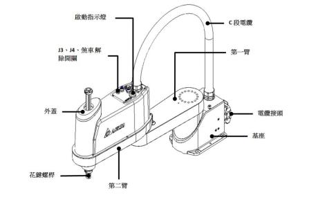 台达工业机器人四轴机械手DRS系列电控手册