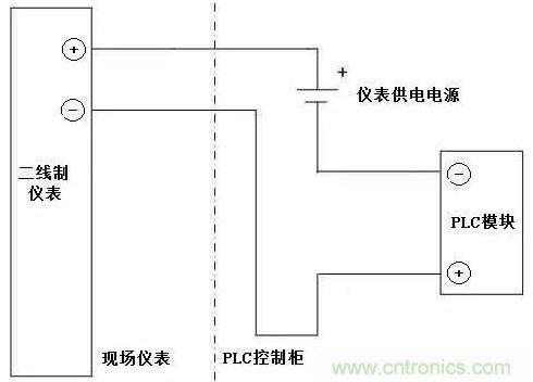 传感器无源信号和有源信号的应用及定义