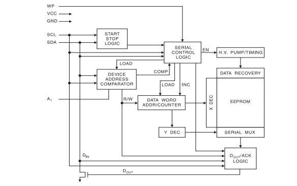 电机启动主控电路图