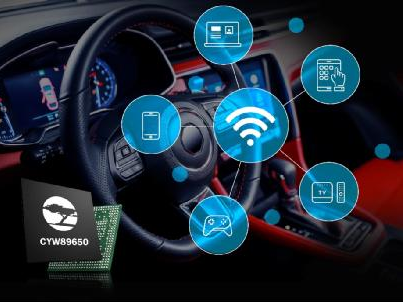 赛普拉斯发布全新Wi-Fi6连接方案,进一步提升...