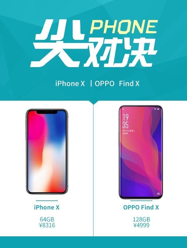 OPPOFindX和iPhoneX哪个最好