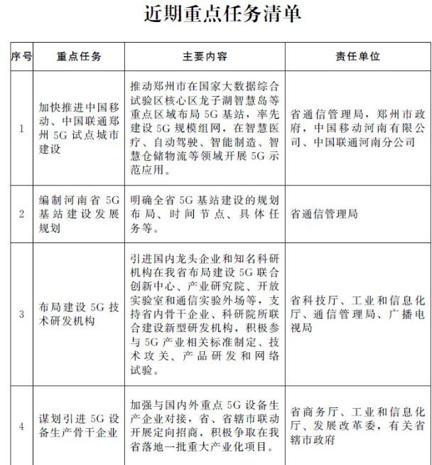 河南省5G产业发展行动方案为5G应用孵化和产业落...