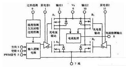 采用Atmega 16L为核心实现底片自动定位系统的设计