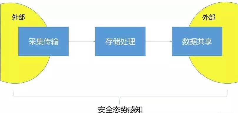中移软件全生命周期数据安全防护平台long88.vip龙8国际解析