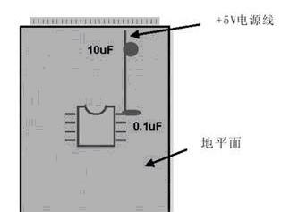 PCB设计模拟布线和数字布线的区别及相似之处