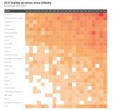 2018年AI领域最值得关注的前沿发展趋势