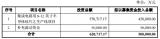 中环股份发布非公开发行预案,拟非公开发行股票不超过5.57亿股