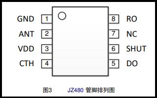 JZ480高集成度低功耗的单片ASK和OOK射频接收芯片数据手册免费下载
