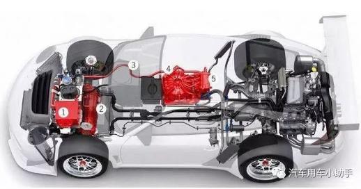 新能源汽车省油却不省钱 这种说法其实太过果断
