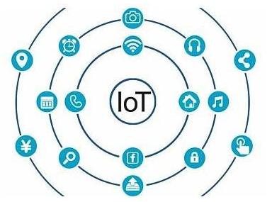 为什么IoT需要AI AIoT发展还存在什么问题