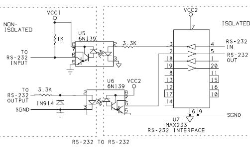 串行端口完成COM端口和USB虚拟及嵌入式系统端口的应用第二版应用指南