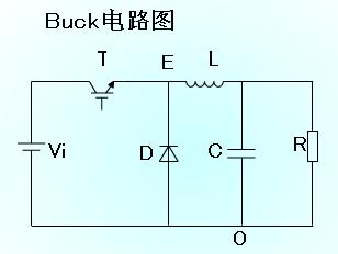 Buck电路图的运行和仿真数据说明