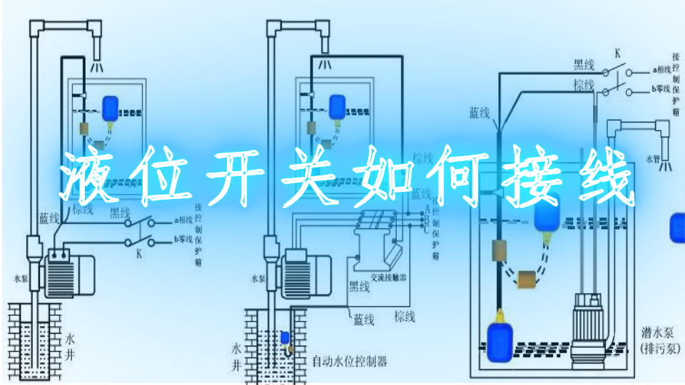 、液位开关等都可以作为测量腰围的高度。 玻璃液位计这是使用最早、结构最简单的一种直读式液位计。它的一端接容器的气相,另一端接液相,根据连通器的原理工作,有玻璃管和玻璃板两种形式,如下图所示。对于低压罐体(如油箱),可以采用透明材质镶嵌在容器上,以随时观测罐体内液位。对于大的承压罐体(如中间分液罐),可利用连通器原理,在容器上引两嘴子接到一透明管两端,该管液位就反映了承压容器内液位的高低(如彩色玻璃板液位计)。工业上应用的玻璃管液位计的长度为300~1200mm,工作压力不大于1.6MPa。玻璃板液位计的长