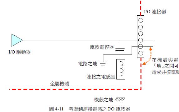 印刷电路板设计教材之在真实世界里的EMI控制(中文版)PDF
