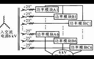 一种基于两相旋转坐标系的高压变频器无速度传感器矢...