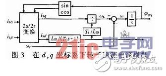 一种基于两相旋转坐标系的高压变频器无速度传感器矢量控制设计
