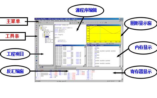 TI DSP集成开发环境CCS的使用资料说明